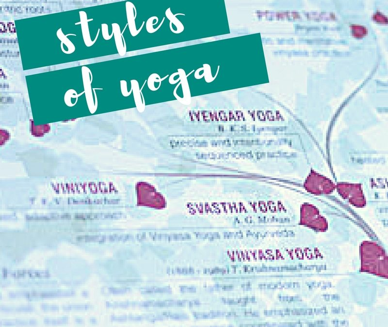 What style of yoga do you teach?